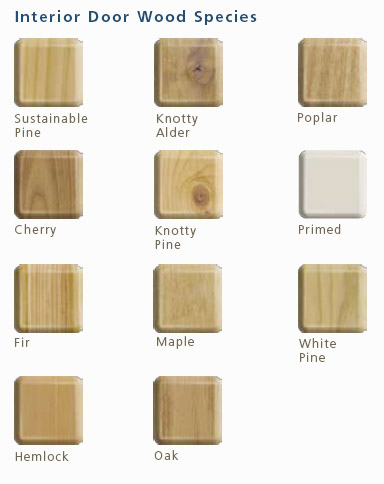 Collection wooden door types pictures handle for Types of doors